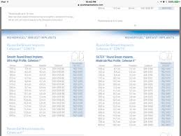 55 Rational Natrelle Vs Mentor Size Chart