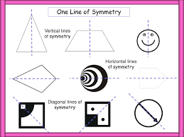 Lines Of Symmetry Powerpoint Ppt 1 Los Powerpoint Presentation Id 1824175