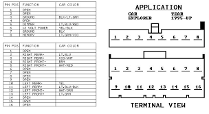 wiring diagram 1997 ford explorer ireleast info 1999 ford explorer stereo wire colors wire diagram wiring diagram
