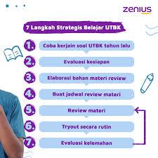 Tulis namamu di sudut kanan atas 2. 7 Langkah Strategis Untuk Belajar Utbk Zenius Blog