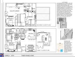 Problem Solver Comprehensive Universal Design Checklist Aging In Place Floor Plans