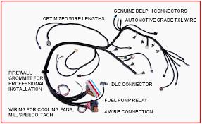 1 resource for efi conversion kits psi conversion pulse linkedin Ls Swap Wiring Harness ls1 ls2 ls3 lsx swap wiring harness ls swap wiring harness diagram