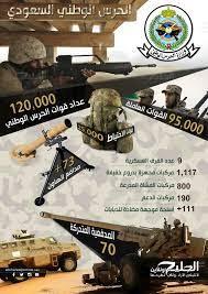 إنفوجرافيك: تعرّف على قدرات الحرس الوطني السعودي العسكرية
