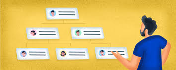 Why Org Charts Should Be Used In New Hire Onboarding