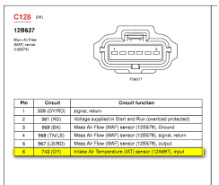 maf wiring diagram for 2004 ford ranger 3 0 ford 3 0 engine 2000 ford ranger 3 0 wiring diagram jodebal com