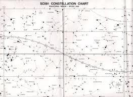 Co Star Chart New Activity Shanarri Star Charts