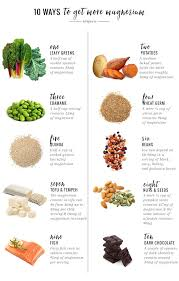 10 Ways To Get More Magnesium And Why You Should