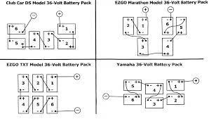 1999 ez go txt wiring diagram wiring library 1999 ez go txt wiring diagram