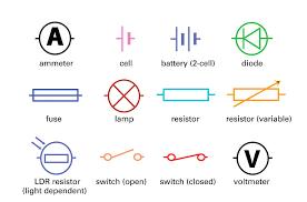 basic wiring symbols basic image wiring diagram basic wiring symbols basic auto wiring diagram schematic on basic wiring symbols