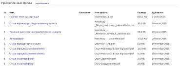 Процессы рассмотрения и защиты диссертации Документация ИСТИНА  Список файлов прикреплённых к диссертации