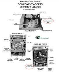 whirlpool dryer wiring schematic repair manual with diagram inside whirlpool duet dryer wiring diagram diagram whirlpool duet dryer wiring new