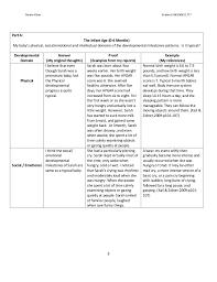 dow jones essay chart history