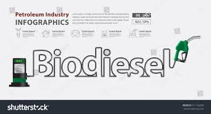 Petrol Station Layout Design Biodiesel Typographic Pump Nozzle Creative Design Stock
