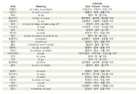 Chart Verb Learn Korean Forum Verb Charts Edit I Created Some Of My