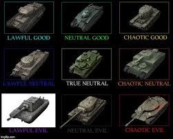 Heavy Tanks Imgflip