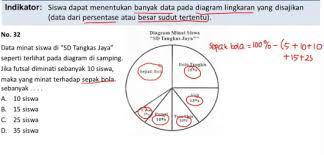 Contoh Soal Diagram Venn Cara Menghitung Diagram Lingkaran Dan Contoh Soal Dan