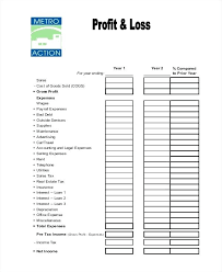 Samples Of Profit And Loss Statements For Small Business Sample Profit Loss Report Business And Statement Project