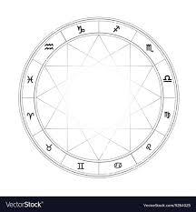 Horoscope Chart Zodiac Wheel Monochrome Horoscope Chart