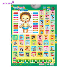 Us 11 97 20 Off Jsxuan 2018 Russian Kids Educational Toys Phonic Wall Hanging Chart Russian People Phonetic Russian Poster Learning Machine Gift In