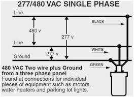 480 3 phase lighting wiring diagram not lossing wiring diagram • lighting panels 277 480 wiring diagram box wiring diagram rh 40 pfotenpower ev de 480 volt 3 phase motor wiring diagram 480 volt 3 phase wiring diagram