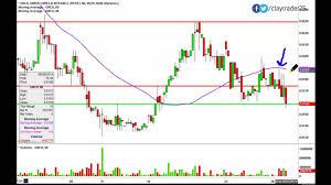 Grcu Stock Chart Green Cures Botanical Distribution Inc Grcu Stock Chart Technical Analysis For 6 26 14