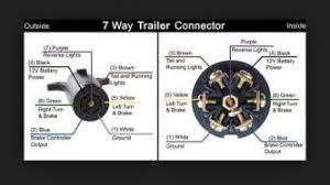 pin wiring diagram for trailers images sand h horse trailer trailer wiring diagram 7 pin trailer