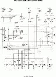 fuse box diagram for 1995 jeep grand cherokee wiring diagram 1998 jeep grand cherokee fuse box diagram at 98 Jeep Cherokee Fuse Panel Diagram