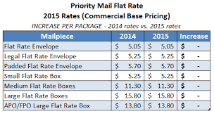 2015 usps priority mail flat rate