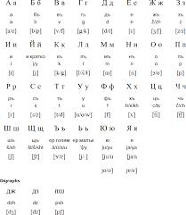 bulgarian age alphabet and