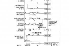 wiring diagram for frigidaire dishwasher the wiring diagram tag dishwasher wiring diagram schematics and wiring diagrams wiring diagram