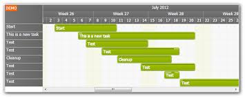 Gantt Chart Tutorial Asp Net Sql Server C Vb Net