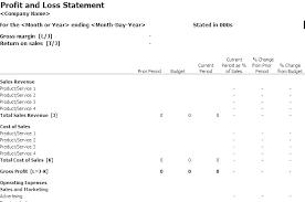 Gross Profit Formula Excel Profit Margin Template