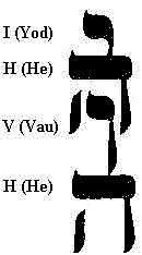 Resultado de imagen para IHVH