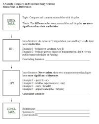 example of comparing and contrasting essays compare and contrast essay outline 24x7 support professional