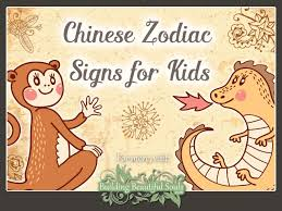 Chinese Zodiac For Kids Learn About Chinese The Zodiac