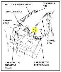 400ex carb diagram also honda 400ex engine diagram wiring honda 400ex carburetor diagram view diagram 2002 honda 400ex diagram 400ex carb diagram also honda 400ex engine diagram