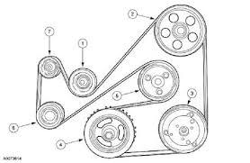 2 0l zetec engine vacum diagram circuit connection diagram ford focus 2 0l engine diagram electrical work wiring diagram 2002 ford focus 2 0l