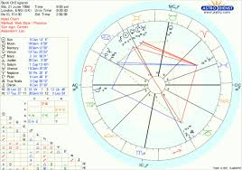 Astrology Bank Predictions 2018 Jessica Adams