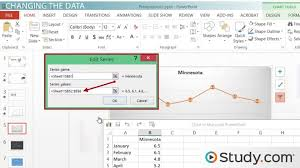 How To Customize Graphs In Powerpoint