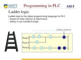 courageous ladder diagram symbols and motor starter ladder diagram fresh ladder diagram symbols and plc and scada project ppt rh slideshare net ladder logic symbols fantastic ladder diagram
