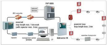 fire alarm system waqar brothers Notifier Fire Alarm Wiring Diagram Fire Alarm Interface Unit Wiring Diagram #14