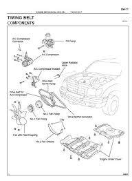 3rz Fe Engine Manual Pdf