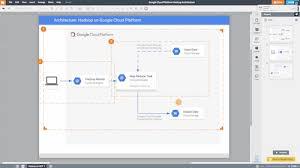 Insert Venn Diagram In Google Slides Lucidchart For Google Slides Lucidchart