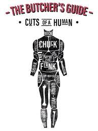 Human Meat Cuts Chart Humanmeetchartlogo Graham Hagerty Designs