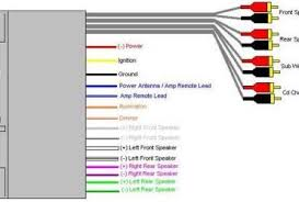 wiring diagrams for sony car audio efcaviation com sony stereo wiring harness diagram at Wiring Diagram Sony Car Stereo