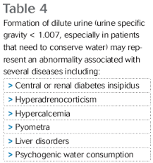 Urine Specific Gravity Chart When Urine Specific Gravity Values Go Awry In Veterinary