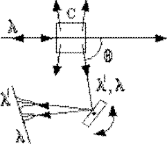 Реферат Эффект Комптона ru Узкий направленный пучок монохроматических рентгеновских лучей направляется на небольшой образец из графита для поставленной цели можно использовать и