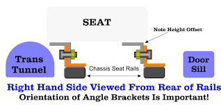 sunbeam tiger seat install gtsparkplugs sunbeam passenger side seatrail diagram