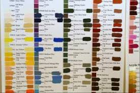 Humbrol Paint Conversion Chart Revell Skillful Revell Paint Chart With Colours Revell Humbrol