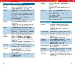 Diazepam Vs Xanax Chart Iv Valium Crechesentreprises Org